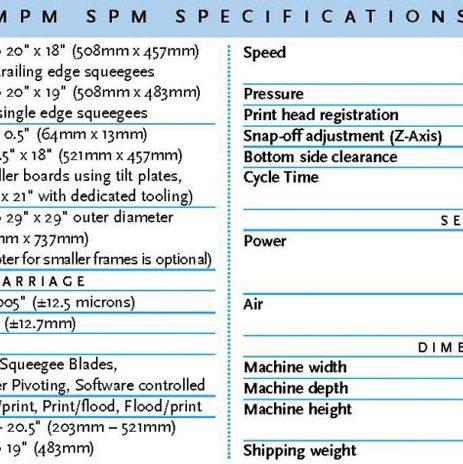 MPM-SPM SPEX